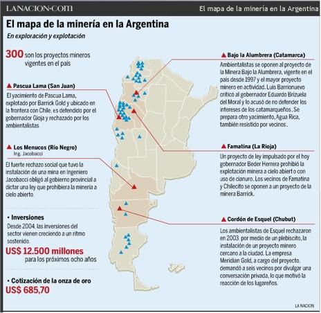 Leyes econ micas sobre miner a transnacional en argentina for Exterior relativo